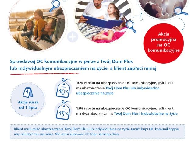 Promocja w OC komunikacyjnym. Rabaty 10% i 15% na ubezpieczenia od 1 lipca.
